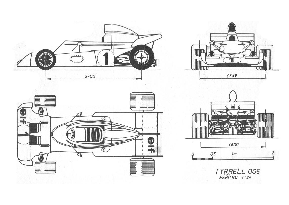 Racing Cars Blueprints
